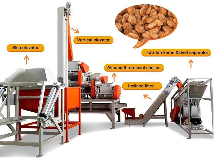 almond kernel shell and separator production line